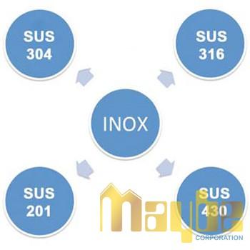 inox-430-201-304-316